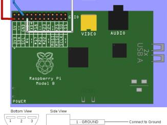 树莓派+温度传感器实现室内温度监控